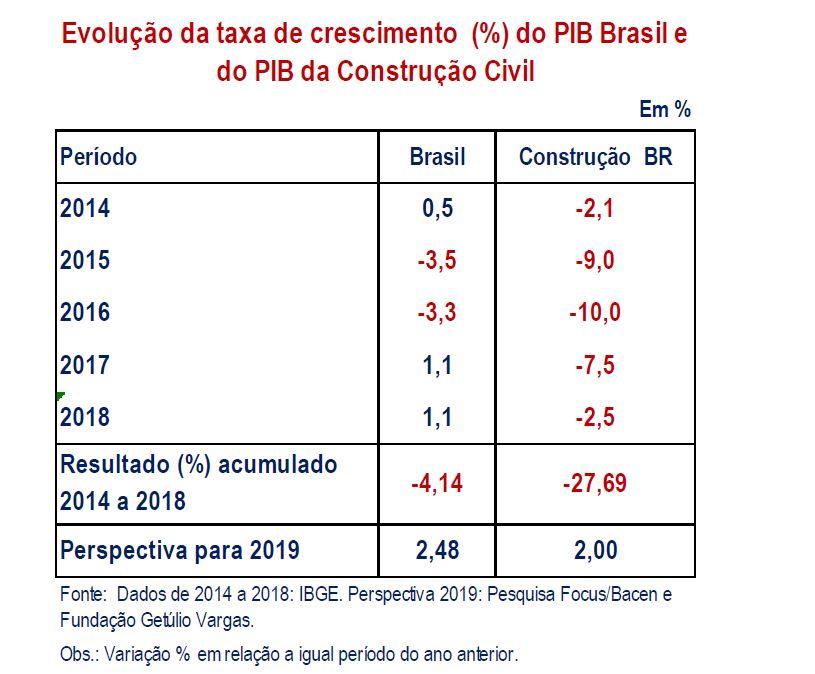 quadro-PIB